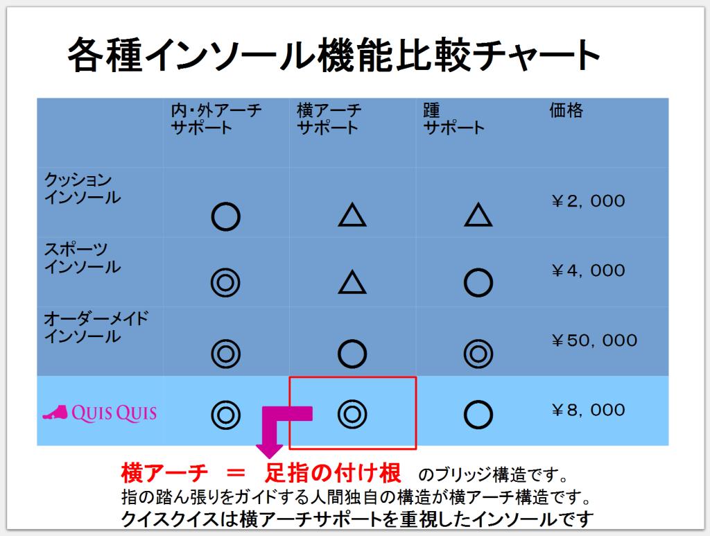 機能・価格チャート2