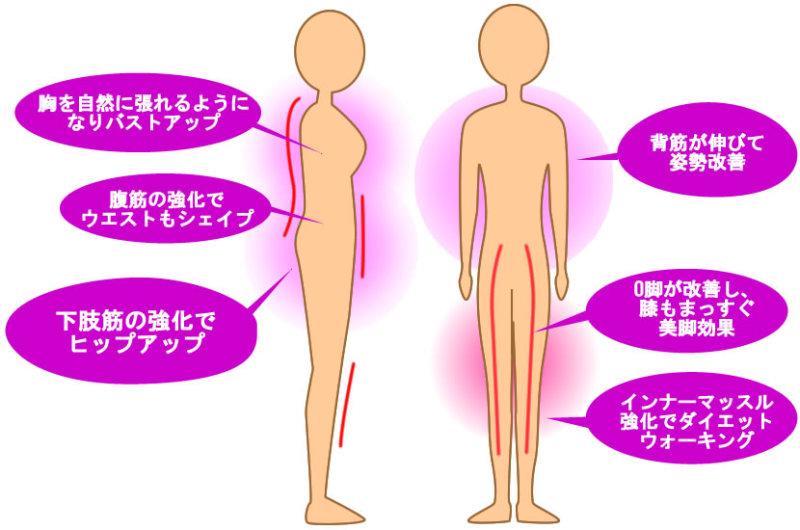 クイスクイス オーダーインソールで『体が本来持つ機能』を目覚めさせ若々しく!!